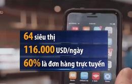 Trải nghiệm khu mua sắm thông minh của Alibaba