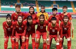 ĐT U19 nữ Việt Nam hòa không bàn thắng với ĐT U19 nữ Thái Lan ở trận giao hữu cuối cùng