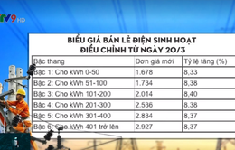 Điều chỉnh giá điện theo hướng giảm chênh lệch giữa các bậc