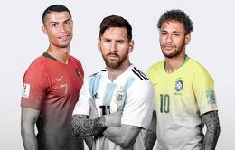 Không phải Ronaldo, Messi mới là người kiếm tiền nhiều nhất thế giới thể thao 2019