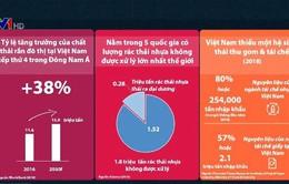Tiềm năng kinh tế tuần hoàn tại Việt Nam