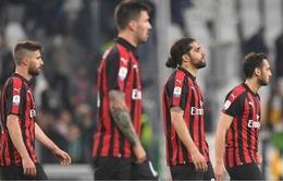 CHÍNH THỨC: AC Milan bị loại khỏi Europa League 2019/20
