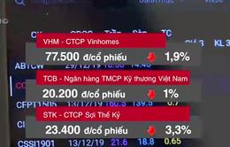 VN-Index giảm mạnh nhất trong vòng 3 tháng