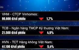 VN-Index giảm hơn 13 điểm trong phiên giao dịch đầu tháng 6