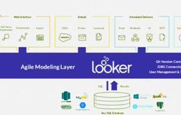 Google mua Startup phân tích dữ liệu Looker với giá 2,6 tỷ USD