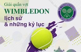 Infographic: Wimbledon - Lịch sử và những kỷ lục