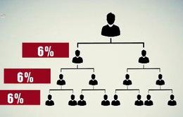 Xuất hiện doanh nghiệp huy động vốn trả lãi khủng theo mô hình đa cấp