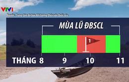 Dự báo năm nay lũ thấp, xâm nhập mặn sớm ở ĐBSCL