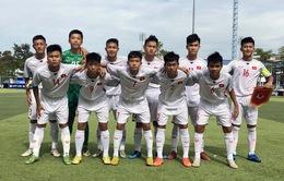 Lịch thi đấu của ĐT U15 Việt Nam tại giải bóng đá nam U15 Quốc tế 2019