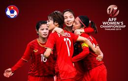 Vô địch AFF Cup 2019, ĐT nữ Việt Nam nhận thưởng 500 triệu đồng từ Ủy ban Olympic Việt Nam