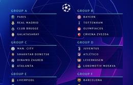 """Bốc thăm chia bảng Champions League: Liverpool dễ thở, Barcelona vào bảng """"tử thần"""""""