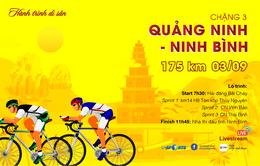 Chặng 3 Giải xe đạp Quốc tế VTV Cúp Tôn Hoa Sen 2019: Quảng Ninh - Ninh Bình (175 km)