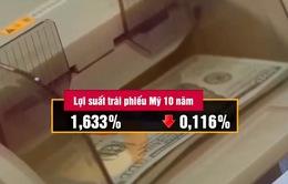 Lợi suất trái phiếu Mỹ kỳ hạn 10 năm xuống thấp kỷ lục