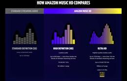 Amazon cung cấp dịch vụ nghe nhạc trực tuyến chất lượng cao