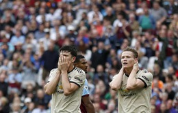 Man Utd sẽ chỉ xếp thứ 4 đến thứ 6 tại Premier League 2019/20