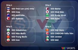U23 Việt Nam nằm cùng bảng U23 CHDCND Triều Tiên tại VCK U23 châu Á 2020