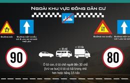 [Infographic] Quy định tốc độ tối đa của xe cơ giới từ 15/10/2019
