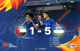VIDEO Highlights: U23 UAE 1-5 U23 Uzbekistan (Tứ kết U23 châu Á 2020)