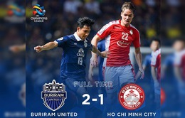 Thua Buriram United 1-2, CLB TP Hồ Chí Minh xuống chơi tại AFC Cup