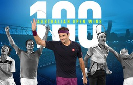 VIDEO: Màn lội ngược dòng kịch tính của Federer tại Australia mở rộng 2020