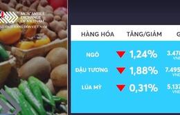 Giá các mặt hàng nông sản giảm do ảnh hưởng dịch Corona mới