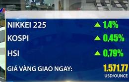 Chứng khoán châu Á tăng điểm phiên cuối tuần