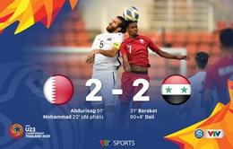 VIDEO Highlights: U23 Qatar 2-2 U23 Syria (Bảng B VCK U23 châu Á 2020)