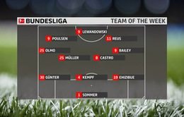 Đội hình tiêu biểu vòng 4 Bundesliga