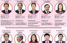 Chân dung 63 Bí thư Tỉnh ủy, Thành ủy nhiệm kỳ 2020-2025