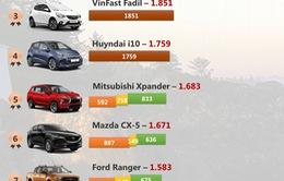 Top 10 mẫu xe bán chạy nhất thị trường Việt Nam tháng 10/2020