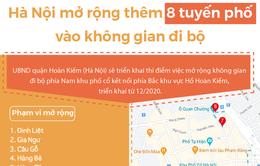 [Infographic] Hà Nội sẽ mở rộng không gian đi bộ thế nào?