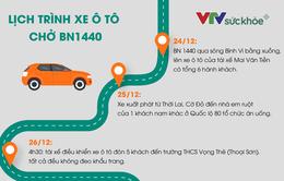 Lịch trình di chuyển của lái xe chở bệnh nhân 1440 nhập cảnh trái phép