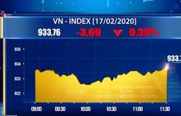 VN-Index ngày 17/2 giảm 3,38 điểm