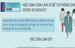 [INFOGRAPHIC] Học sinh cần làm gì để tự phòng chống COVID-19 (nCoV)?