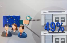 Triển vọng hợp tác tài chính từ EVFTA