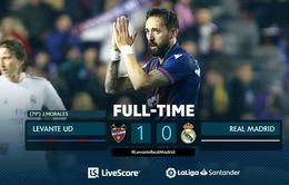 Levante 1-0 Real Madrid: Thất bại bất ngờ, mất ngôi đầu bảng