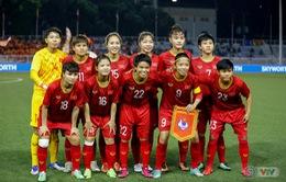Lịch thi đấu của ĐT nữ Việt Nam tại vòng loại thứ 3 Olympic Tokyo 2020