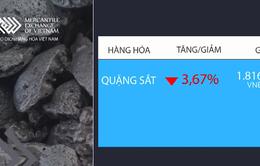 Giá quặng sắt giảm mạnh