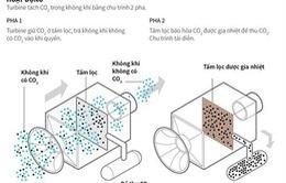 Công nghệ mới giúp tách CO2 từ không khí để sử dụng trong công nghiệp