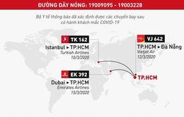 Xác định thêm 3 chuyến bay có ca mắc COVID-19
