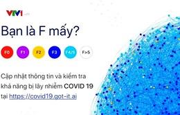 Ứng dụng kiểm tra lây nhiễm COVID-19 của nhóm khởi nghiệp người Việt tại Mỹ