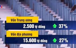 Giải ngân vốn đầu tư công tăng 28,7% so với cùng kỳ