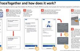 Singapore chia sẻ miễn phí app TraceTogether để phát hiện người nhiễm COVID-19