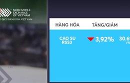 Giá cao su RSS3 kỳ hạn tháng 6/2020 giảm 3,92%