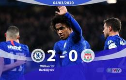 Chelsea 2-0 Liverpool: Thất bại khó ngờ
