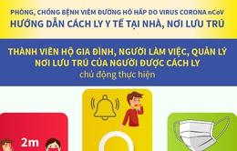 [Infographic] - Hướng dẫn cách ly tại nhà cho người nghi nhiễm COVID-19