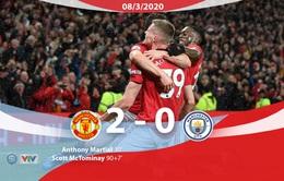 Thi đấu thăng hoa, Man Utd vượt qua Man City tại Old Trafford