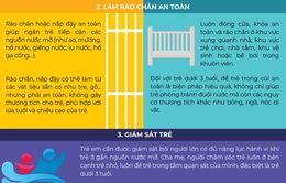 Phòng chống đuối nước cho trẻ em trong mùa dịch COVID-19