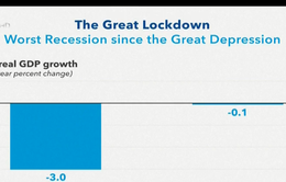 IMF cảnh báo nợ toàn cầu sẽ tăng mạnh trong năm 2020