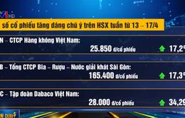 VN-Index tiếp tục có tuần thứ ba liên tiếp tăng điểm